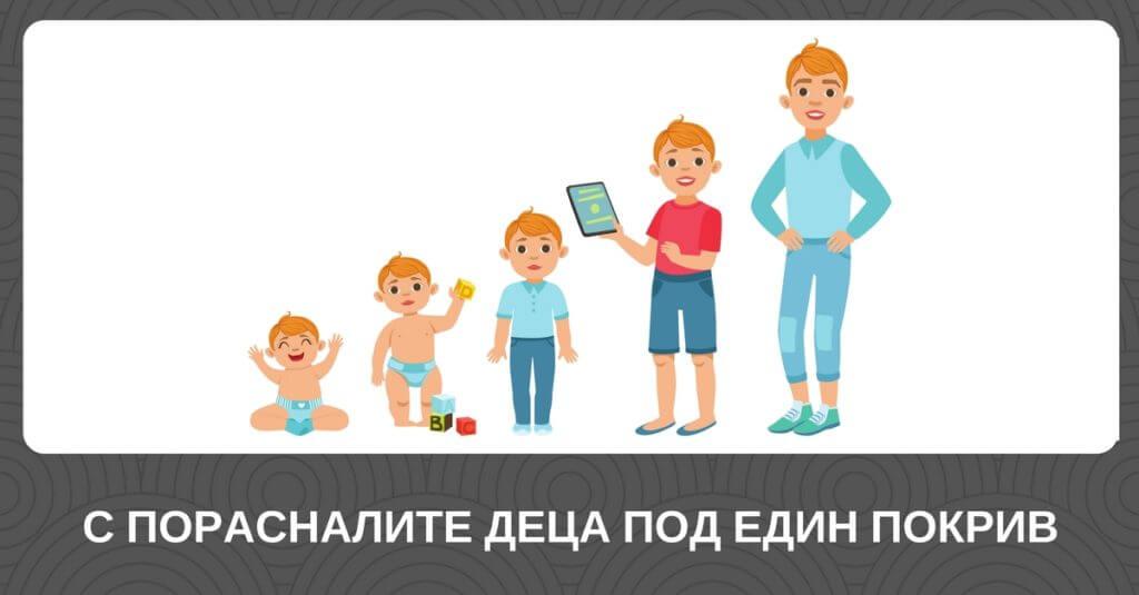 родители-и-пораснали-деца