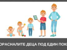 Родители и пораснали деца – под един покрив