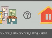 Да си купя или да взема жилище под наем?