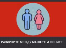 Осъзнай разликите между мъжа и жената