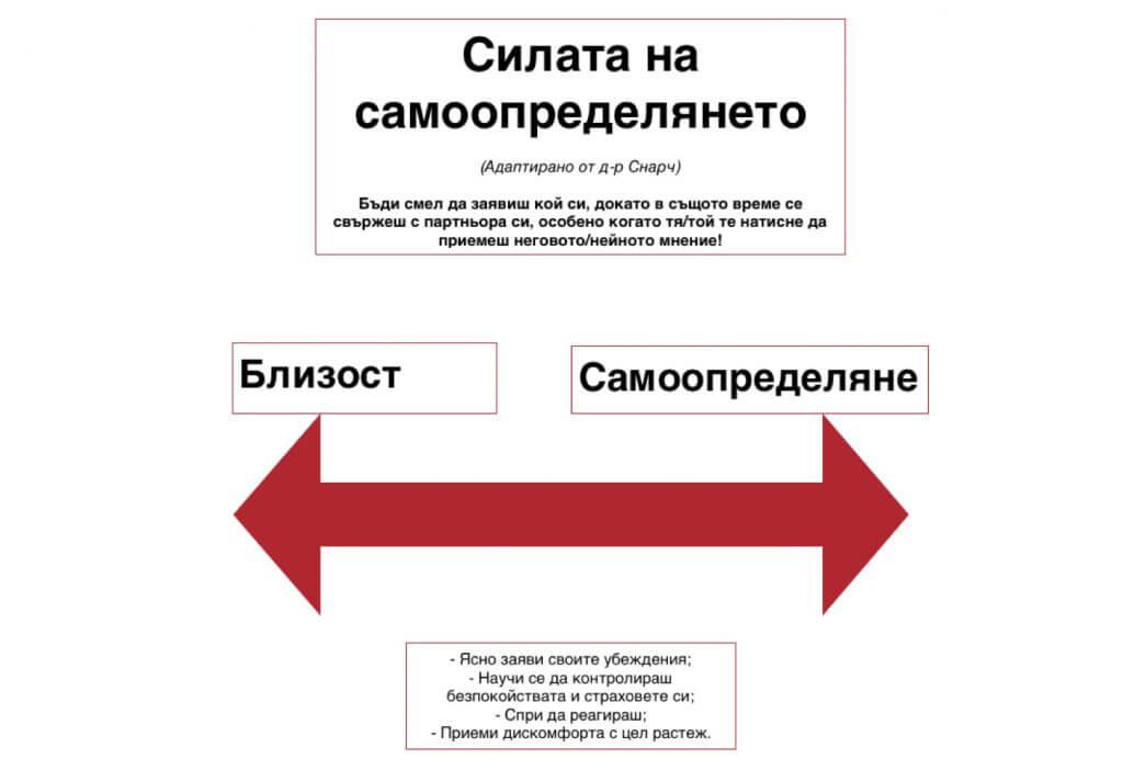 лично-пространство-инфограма